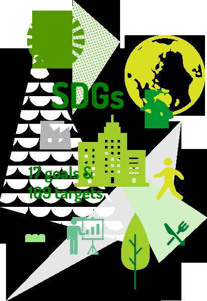 SDGsに取組む企業・団体