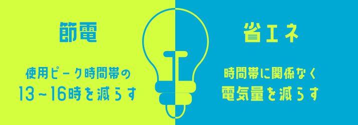 家庭でできる節電と省エネ
